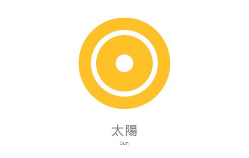 行星符號太陽
