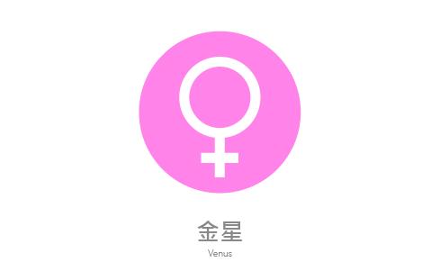 行星符號金星